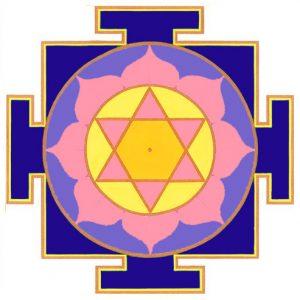 yantra lakshmi