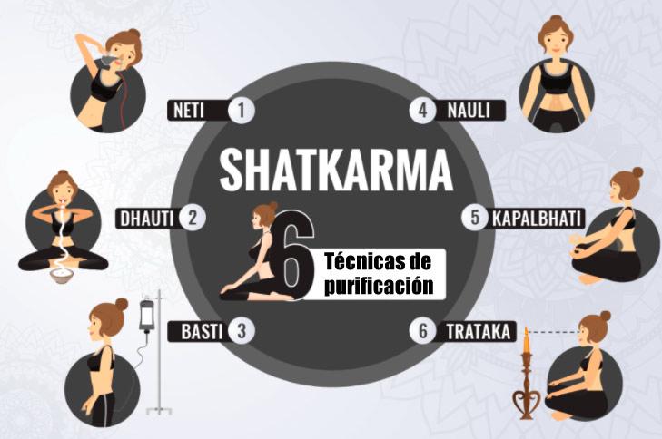 Retiro Yoga Detox Shatkarma en Madrid - 25 junio 2021